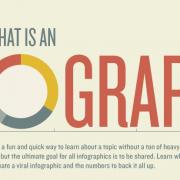 اینفو گرافیک چیست؟