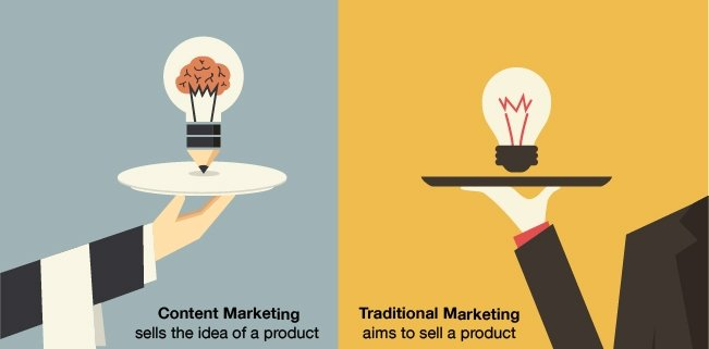 بازاریابی تولید محتوایی برای آموزش
